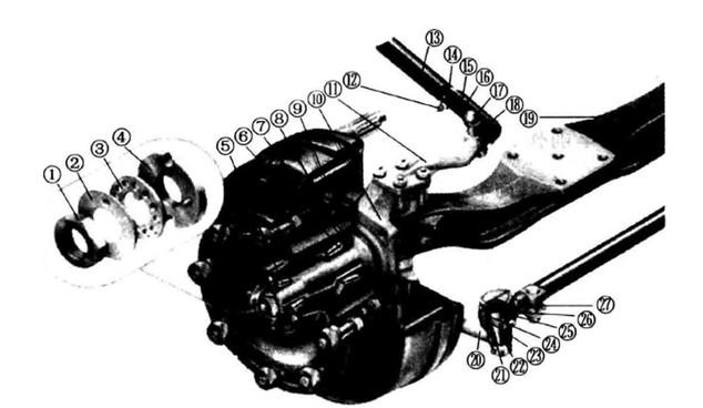 图1丨eq1090型汽车前桥结构示意图