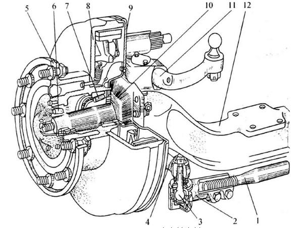 二, eq1090型汽车前桥结构简介及技术标准•   (一)结构(如图1